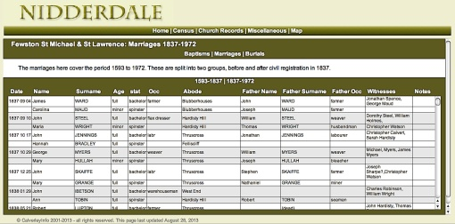 Fewston (Washburn Valley, Yorkshire) Marriages